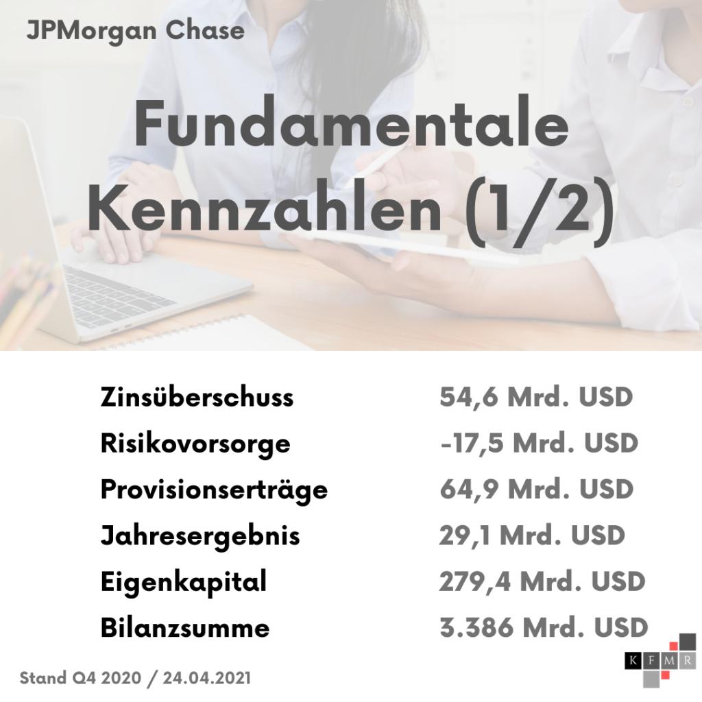 Fundamentale Daten JPMorgan Chase