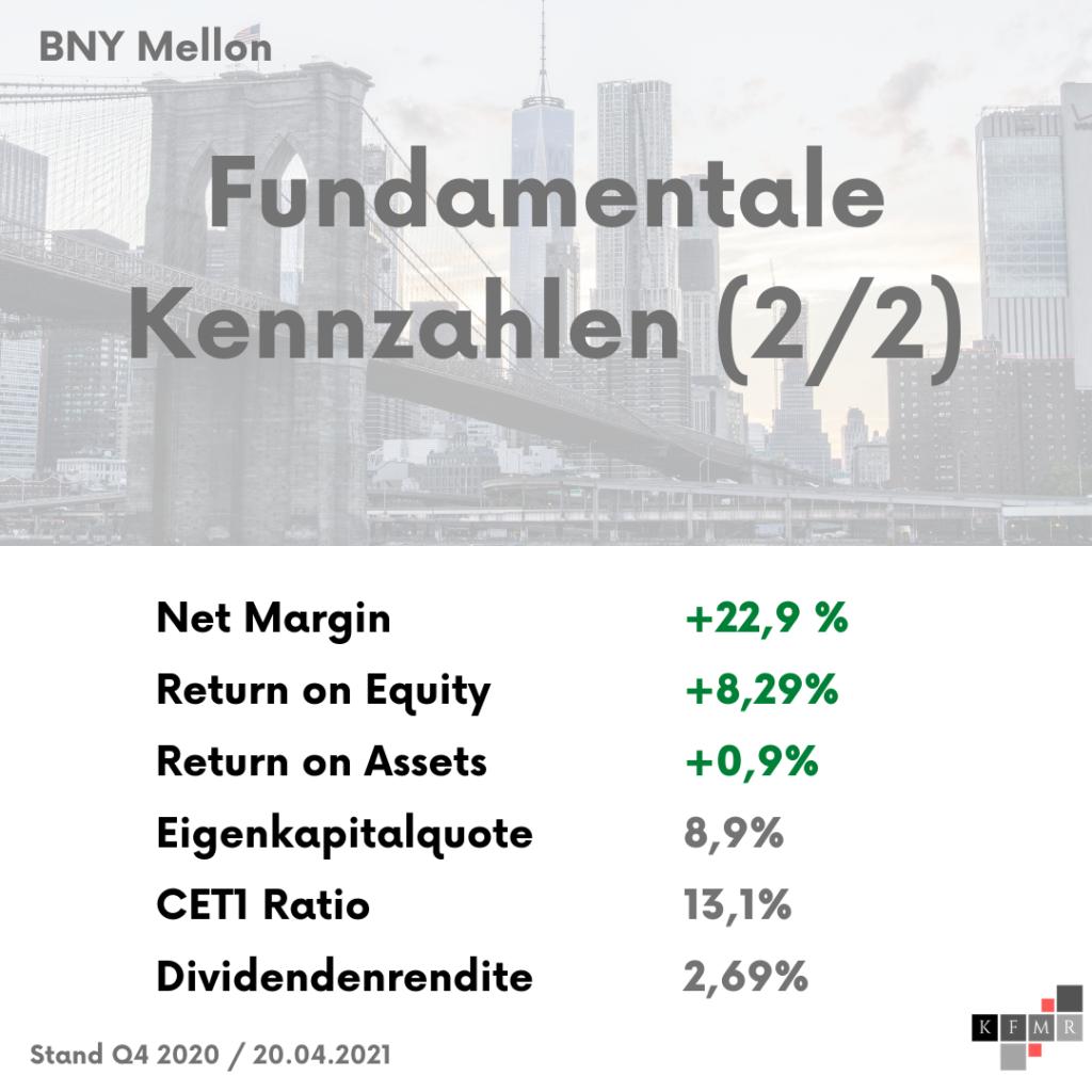 Fundamentale Daten Bank of New York Mellon