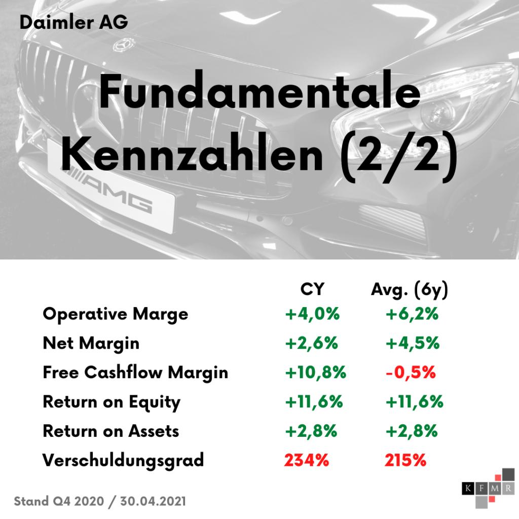 Fundamentale Daten Daimler AG