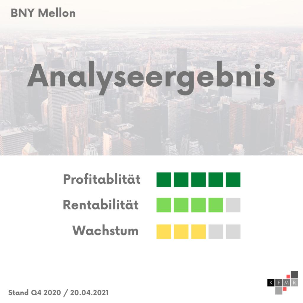 Ergebnis Aktienanalyse Bank of New York Mellon Aktie