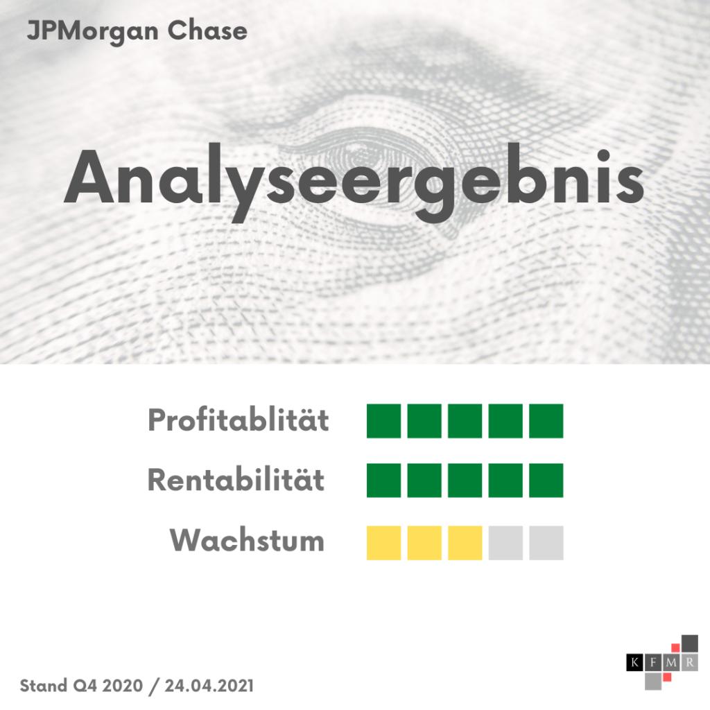Ergebnis Aktienanalyse JPMorgan Chase Aktie