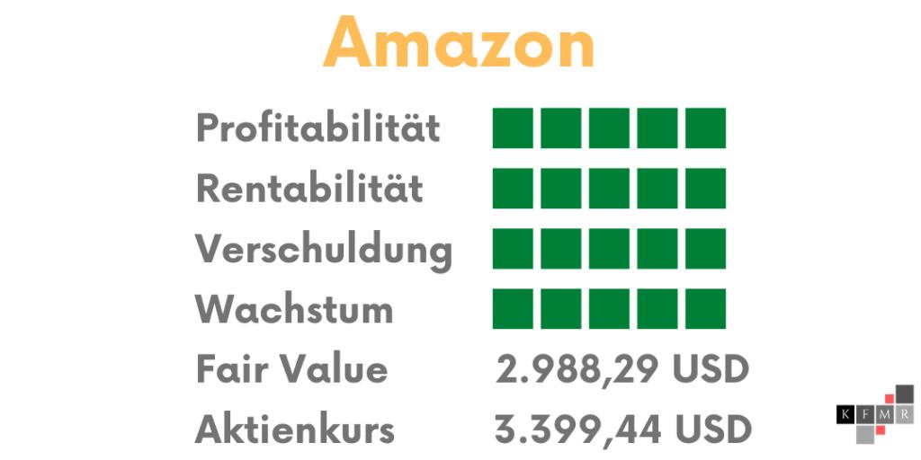 Amazon Ergebnis