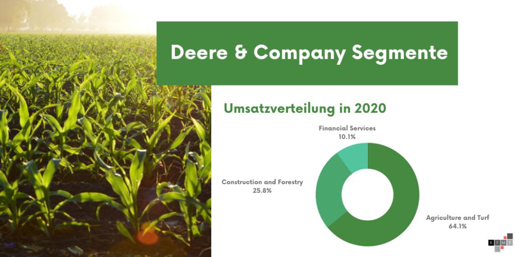 Deere & Company Segmente