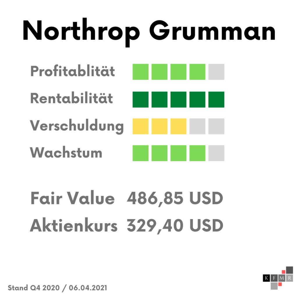 Northrop Grumman Ergebnis