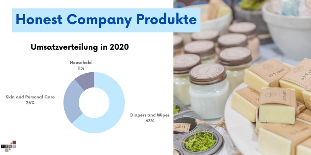 Honest Company Aktie IPO Umsatz Produkte