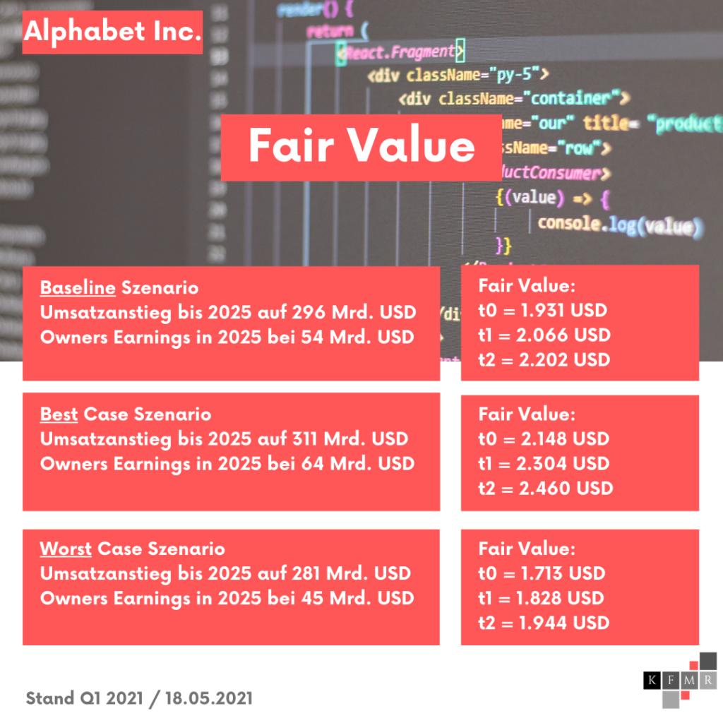 DCF Szenarien + Fair Value Alphabet