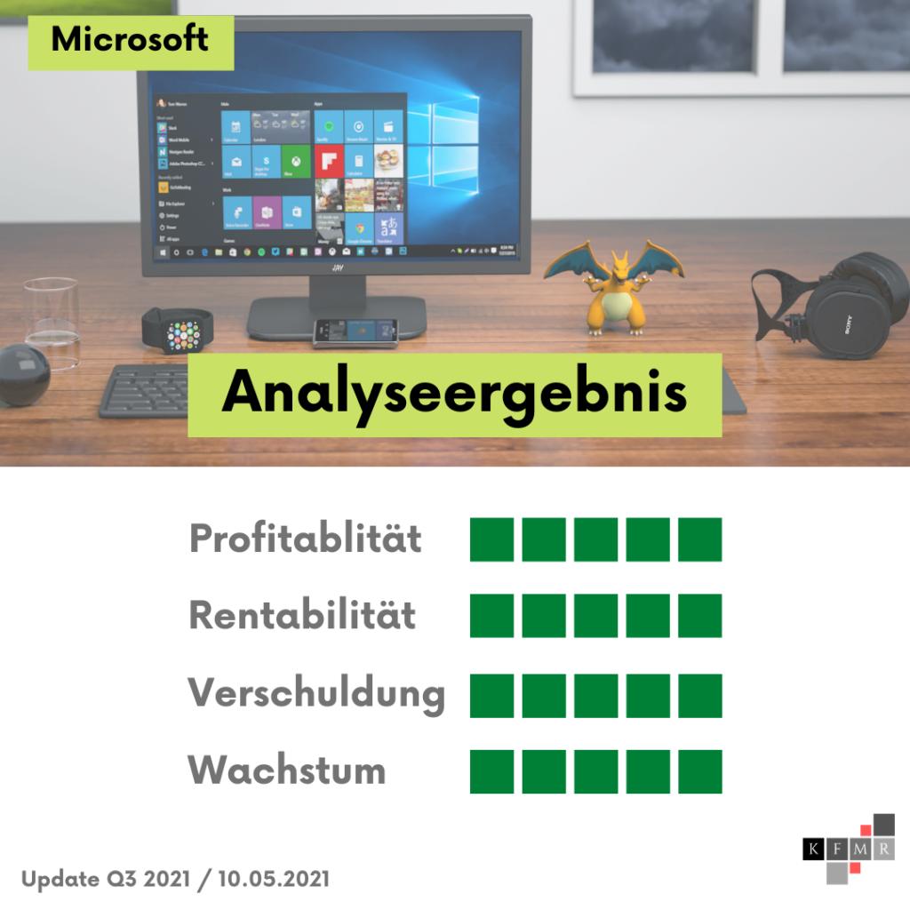 Ergebnis Aktienanalyse Microsoft Aktie