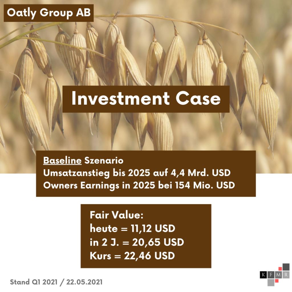 Fair Value DCF Oatly IPO