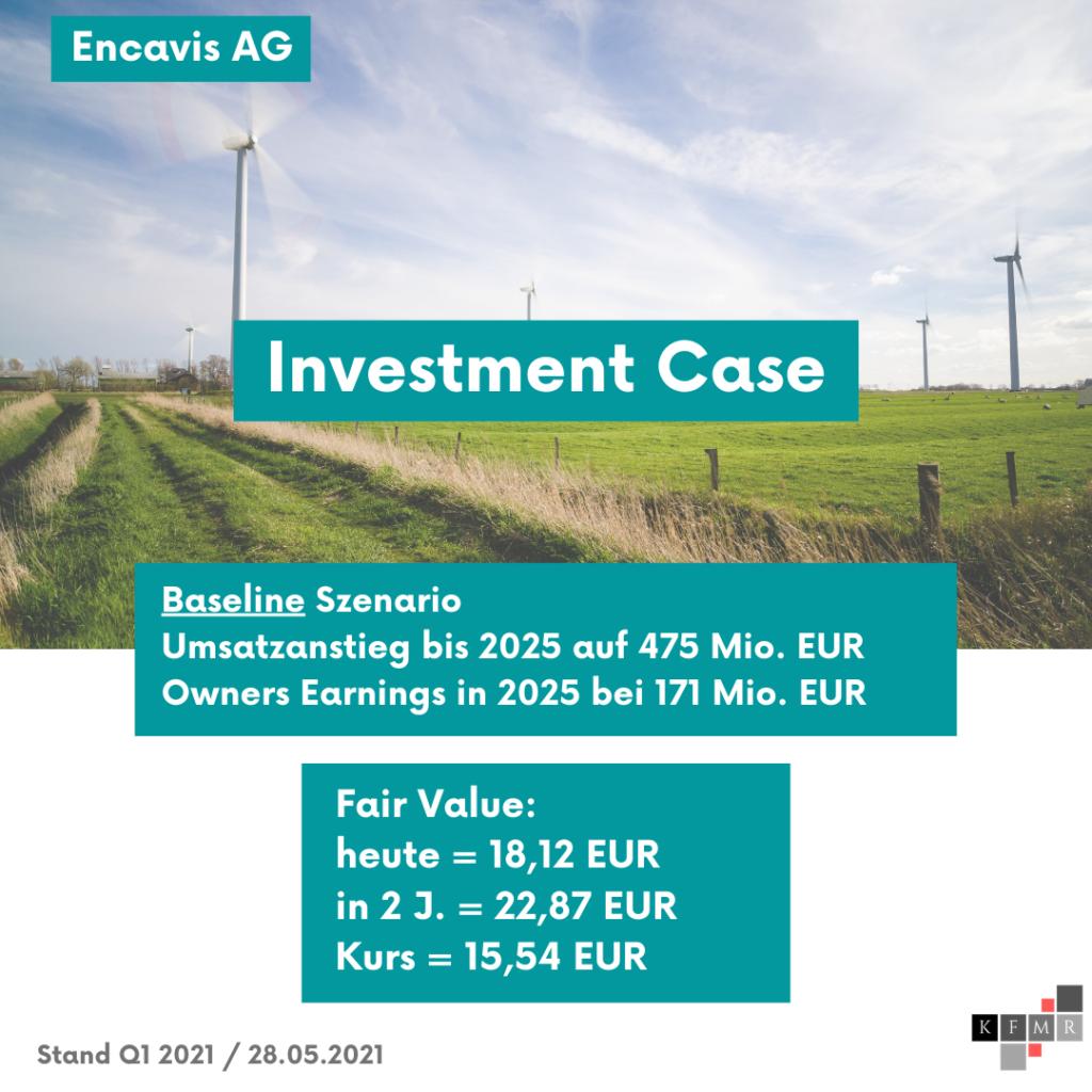 Encavis Aktie Investment Case