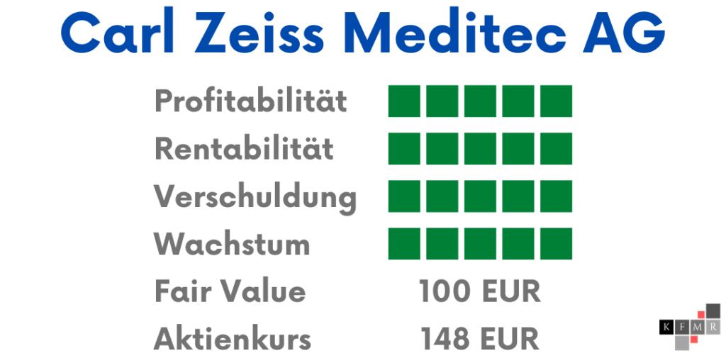 Carl Zeiss Meditec Aktie Q2 2021 Ergebnis Aktienanalyse