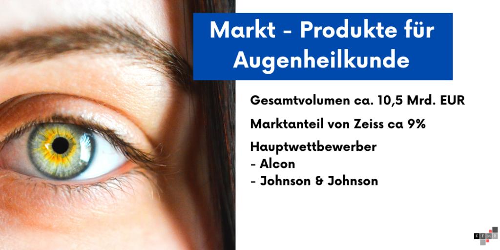 Carl Zeiss Meditec Aktie Q2 2021 Marktüberblick