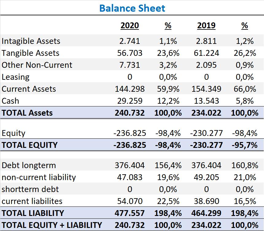 Honest Company Aktie IPO Bilanz