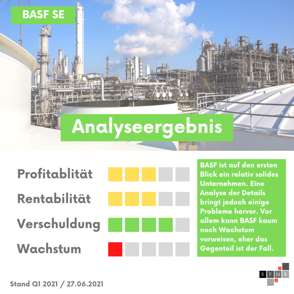 BASF Aktie Aktienanalyse Q1 2021 Fair Value DCF fundamentale Analyse Dividende