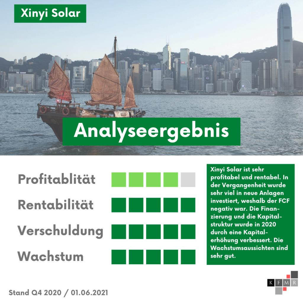 Xinyi Holdings Aktie Analyse 2021 2020 Prognose DCF Fair Value