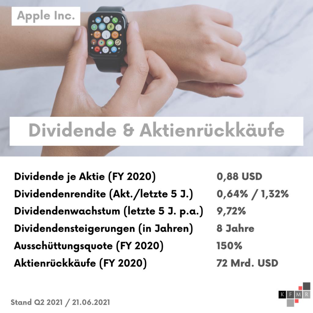 Apple Aktie Aktienanalyse Q2 2021 Fair Value DCF fundamentale Analyse Dividende