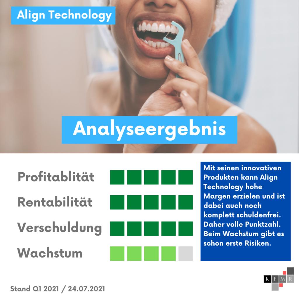 Align Technology Aktie Fundamentale Analyse Aktienanalyse DCF Verfahren Fair Value Prognose 2021
