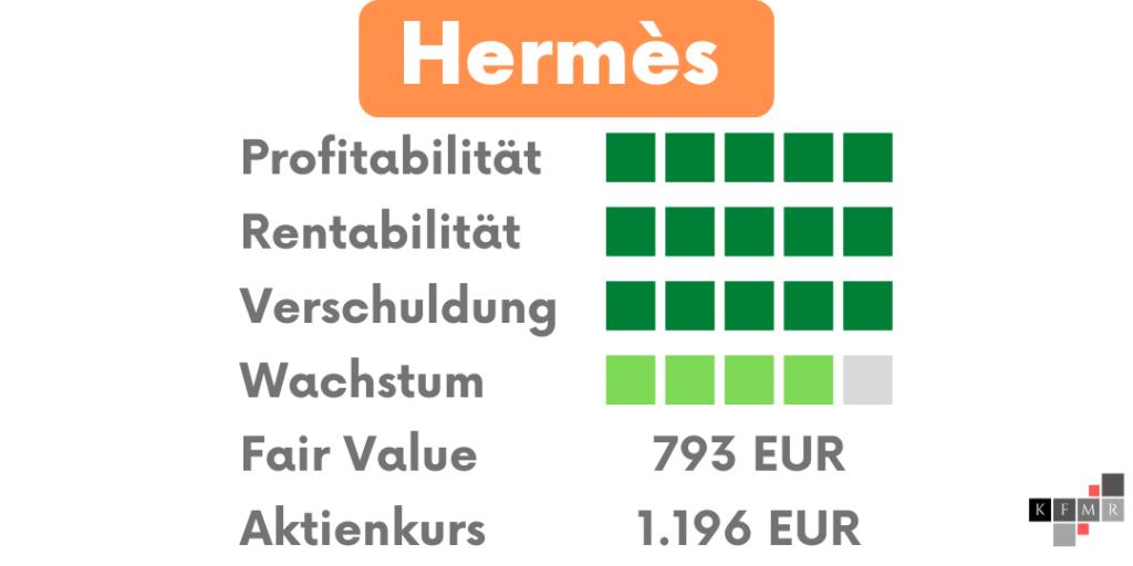 Hermes Beitrag
